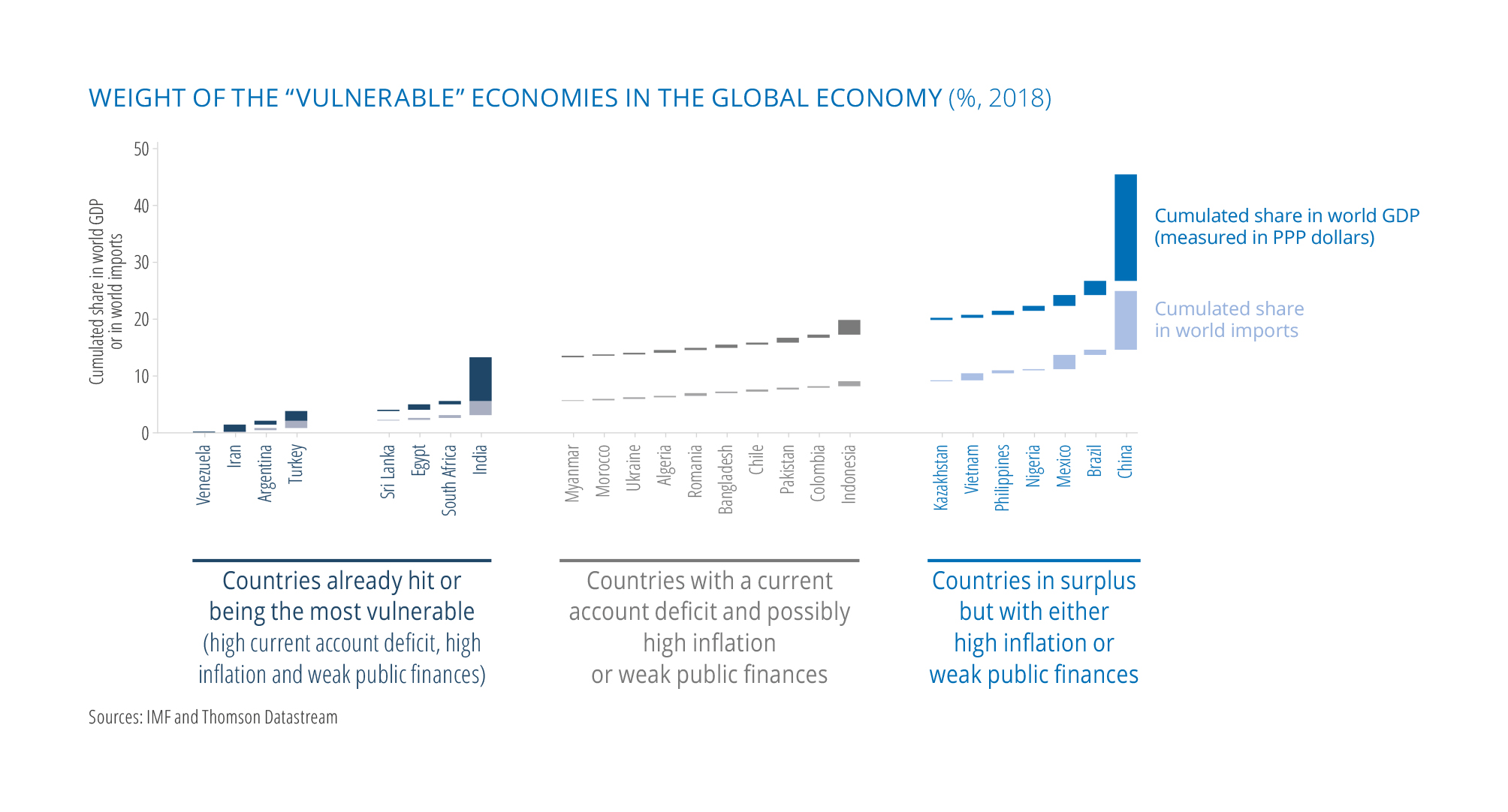 Why global growth can overcome concerns | Candriam be